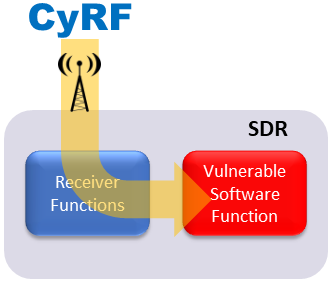 CyRF+Feature+2+Web